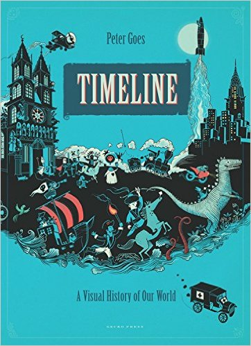 Timeline A Visual History of Our World