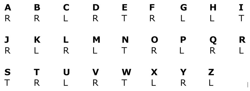 Brain Gym: moving alphabet